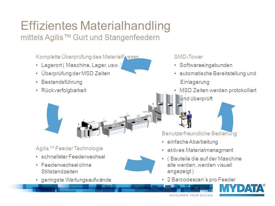 Effizientes Materialhandling mittels Agilis™ Gurt und Stangenfeedern