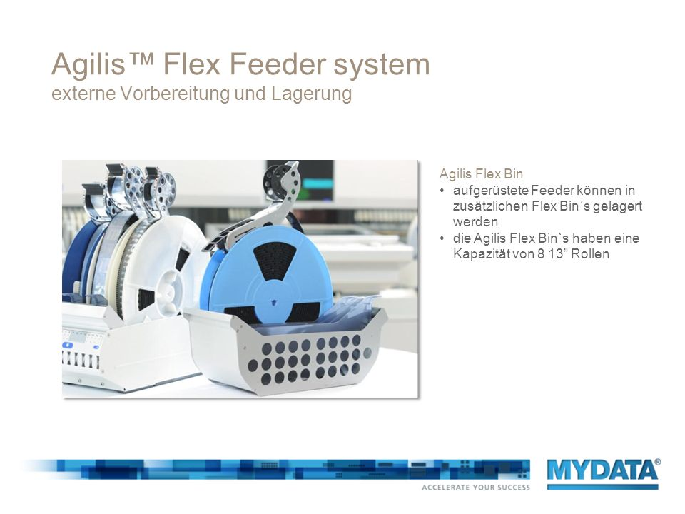 Agilis™ Flex Feeder system externe Vorbereitung und Lagerung