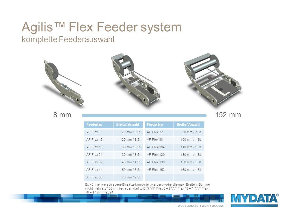 Agilis™ Flex Feeder system komplette Feederauswahl