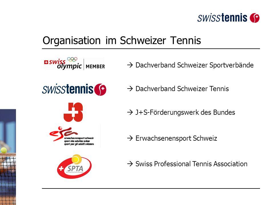 Organisation im Schweizer Tennis