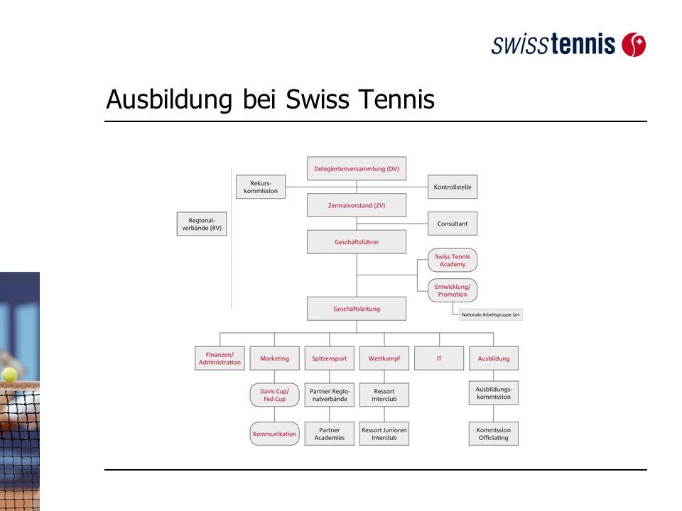 Ausbildung bei Swiss Tennis