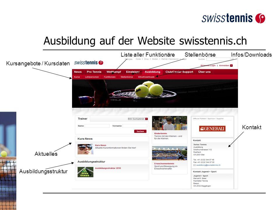 Ausbildung auf der Website swisstennis.ch