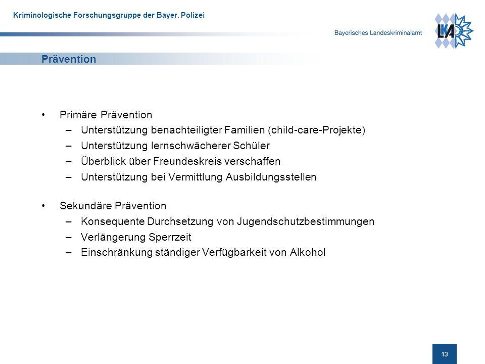 Prävention Primäre Prävention. Unterstützung benachteiligter Familien (child-care-Projekte) Unterstützung lernschwächerer Schüler.
