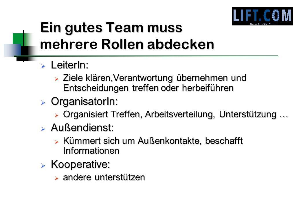 Ein gutes Team muss mehrere Rollen abdecken