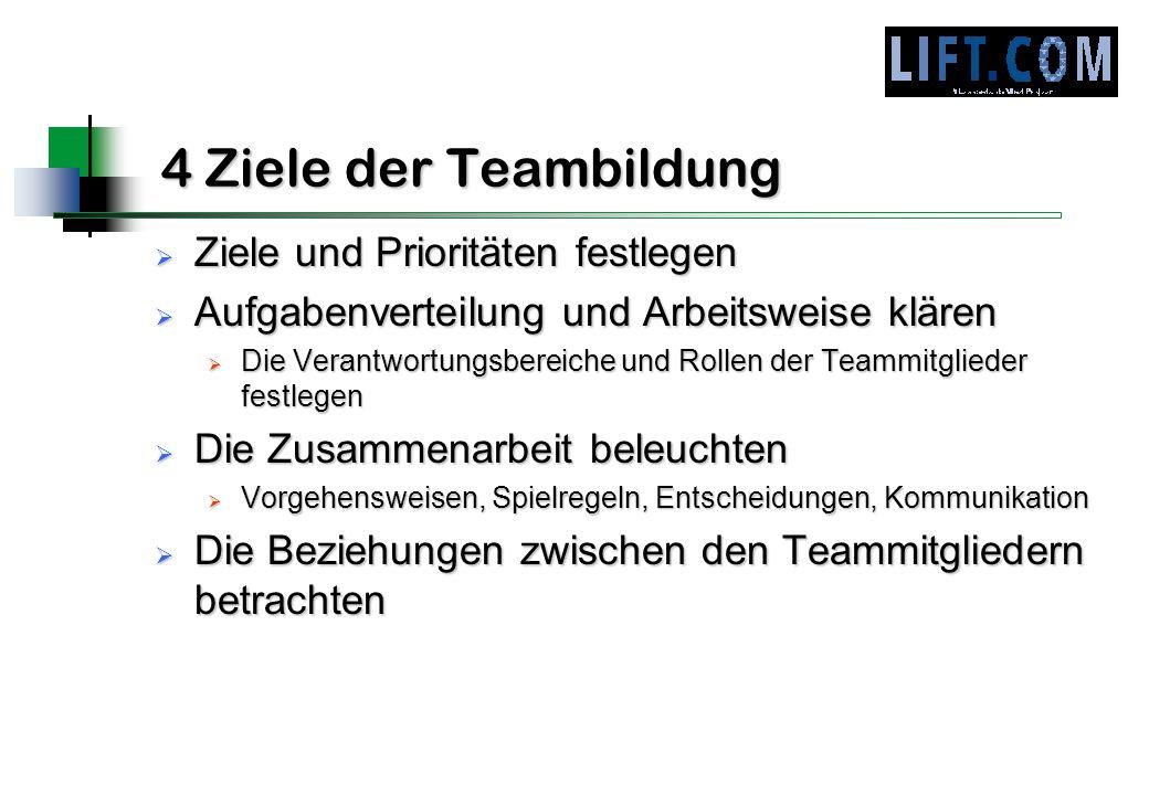4 Ziele der Teambildung Ziele und Prioritäten festlegen