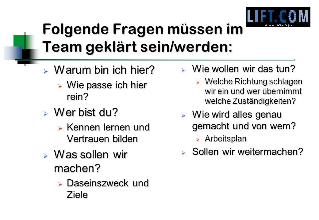 Folgende Fragen müssen im Team geklärt sein/werden: