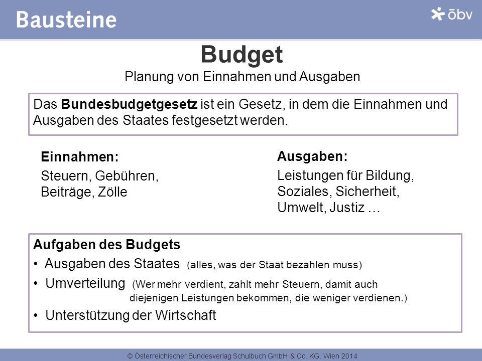 Budget Planung von Einnahmen und Ausgaben
