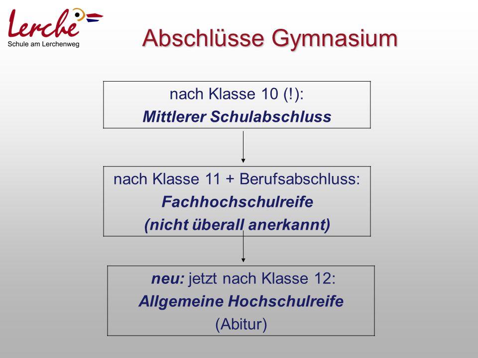Abschlüsse Gymnasium nach Klasse 10 (!): Mittlerer Schulabschluss