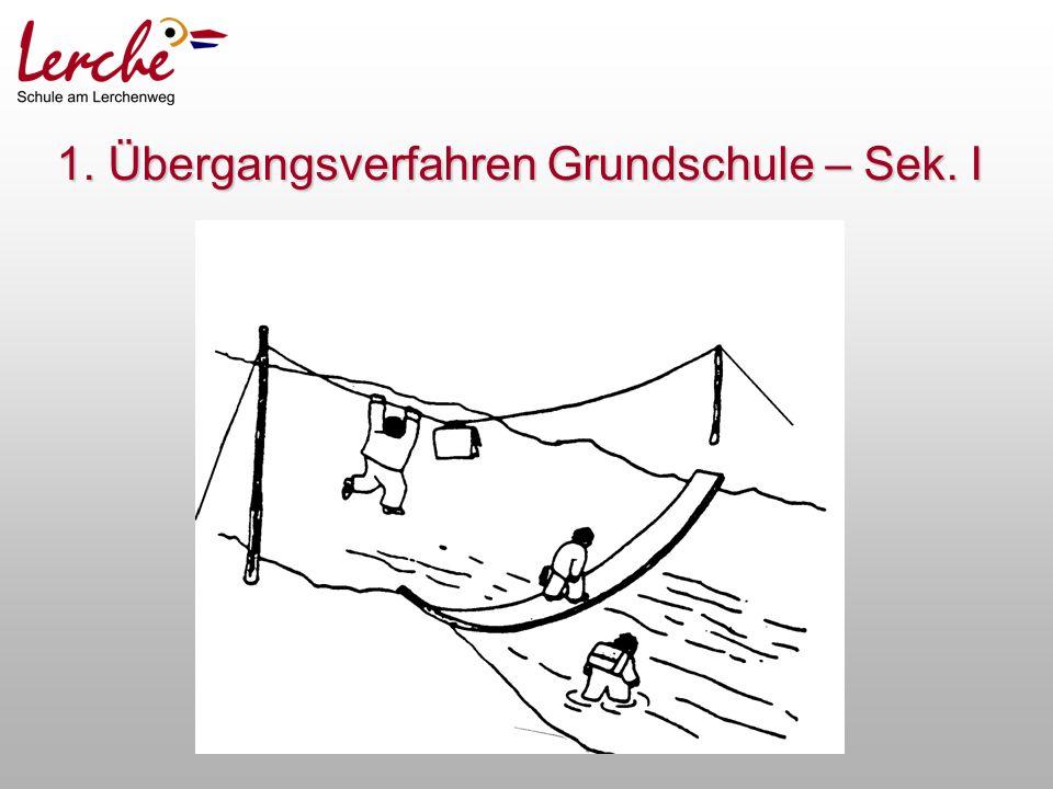 1. Übergangsverfahren Grundschule – Sek. I