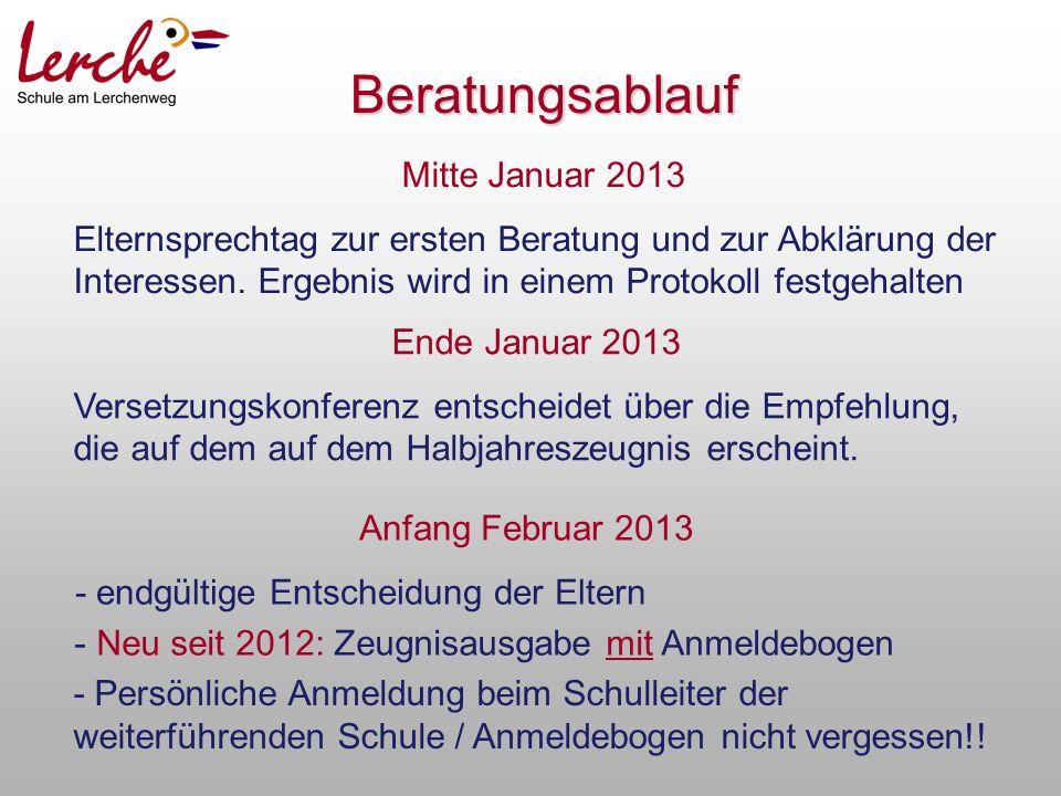 Beratungsablauf Mitte Januar 2013