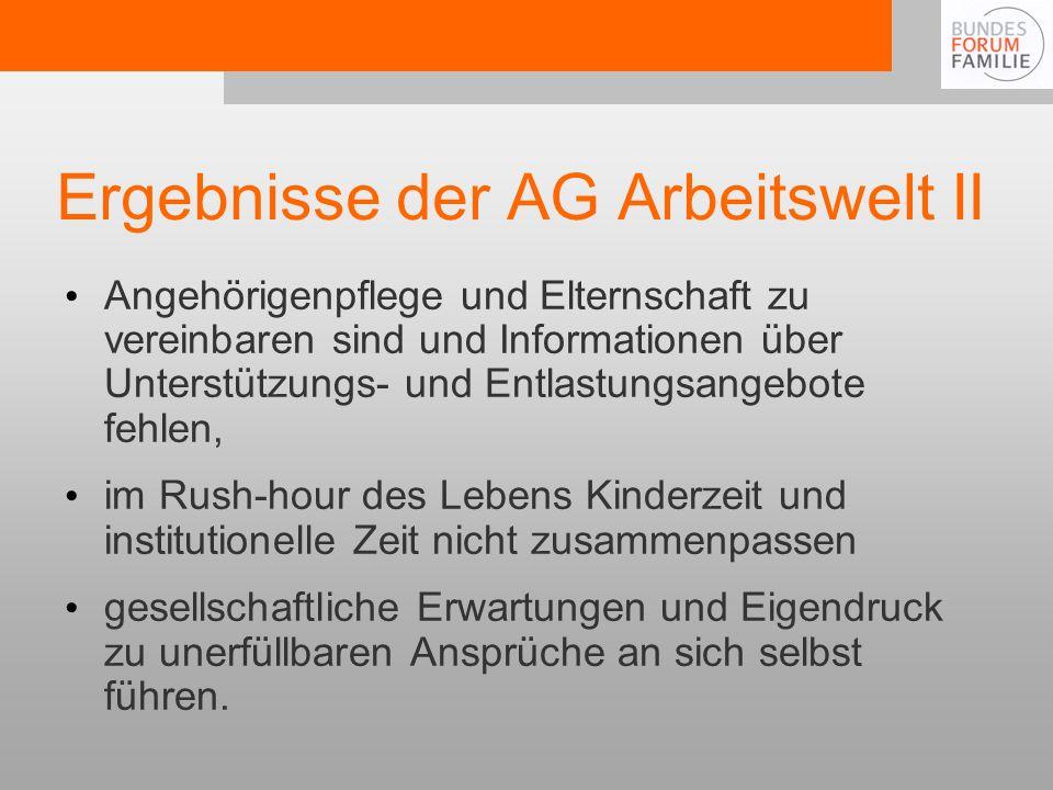 Ergebnisse der AG Arbeitswelt II