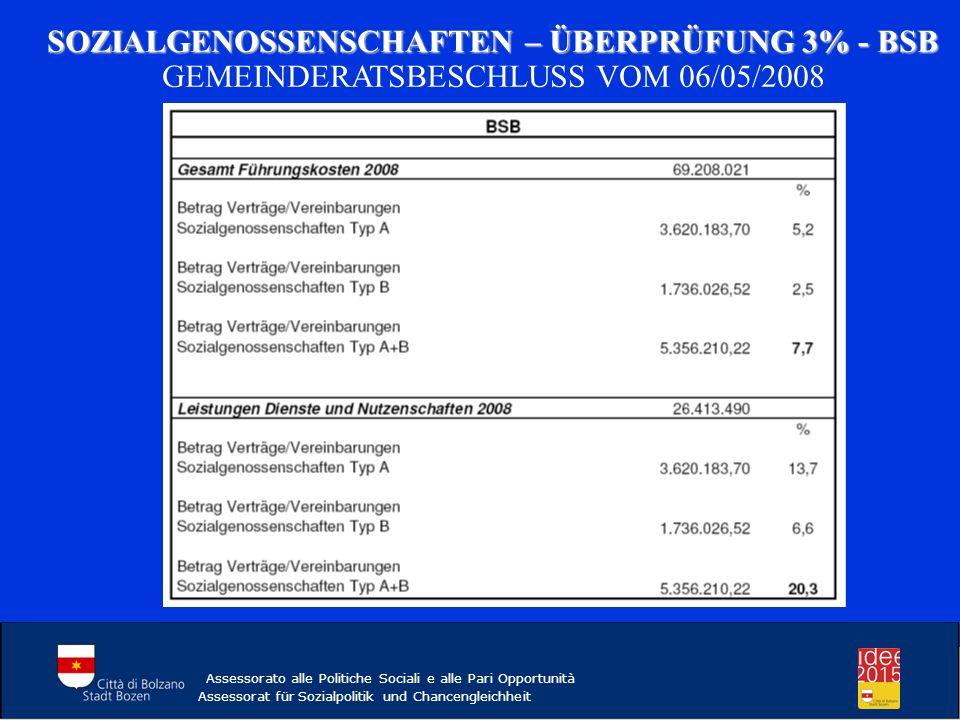 SOZIALGENOSSENSCHAFTEN – ÜBERPRÜFUNG 3% - BSB
