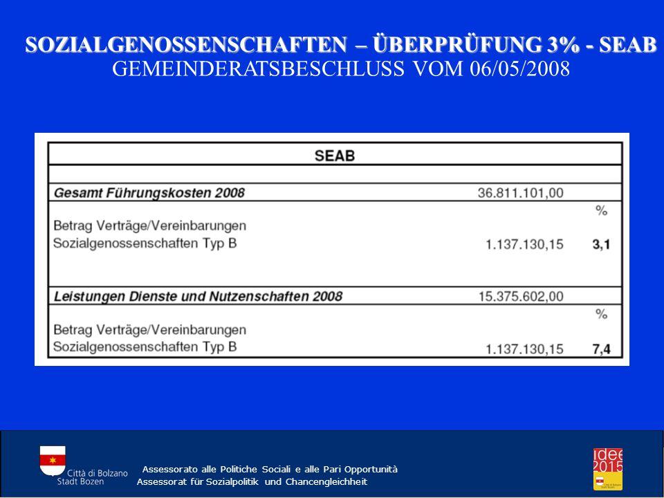 SOZIALGENOSSENSCHAFTEN – ÜBERPRÜFUNG 3% - SEAB