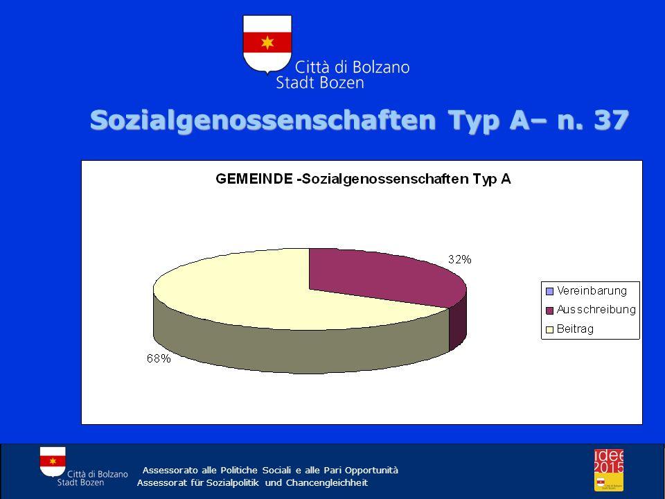 Sozialgenossenschaften Typ A– n. 37