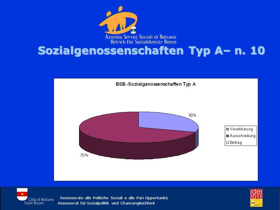 Sozialgenossenschaften Typ A– n. 10