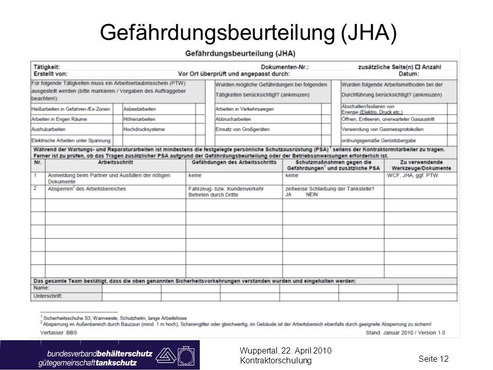 Gefährdungsbeurteilung (JHA)