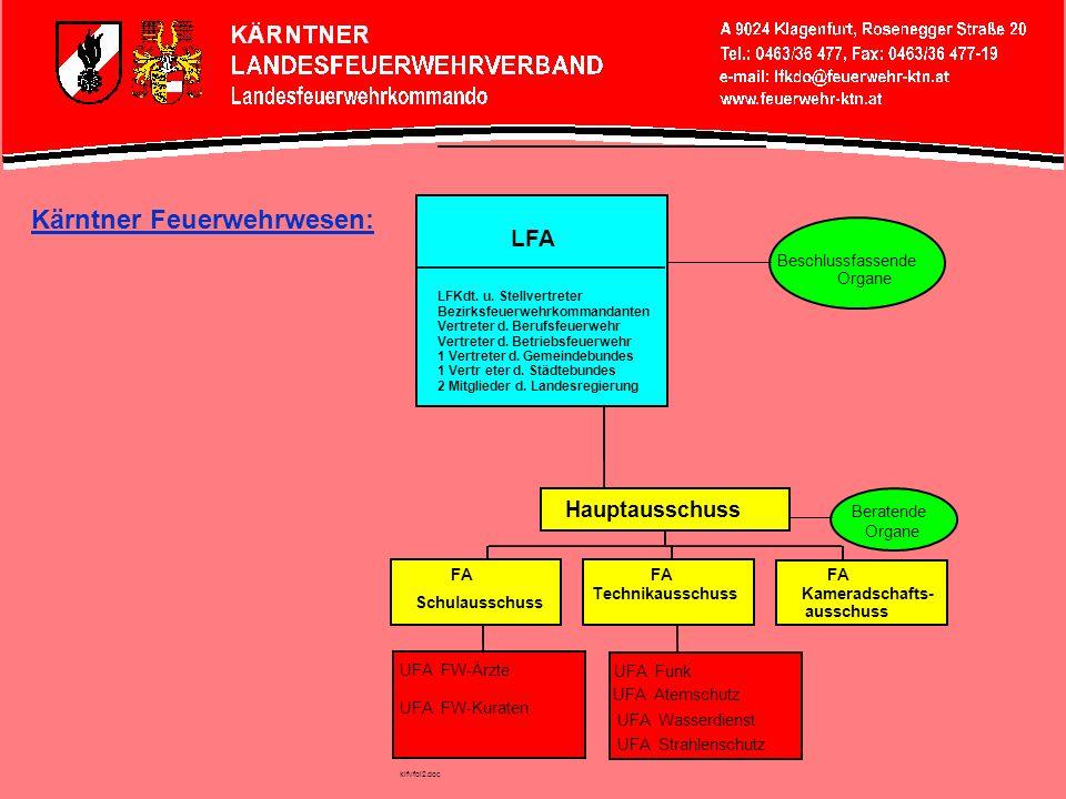 Kärntner Feuerwehrwesen: