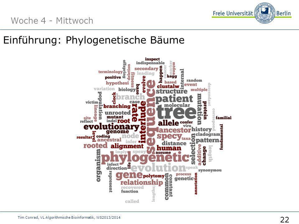 Einführung: Phylogenetische Bäume