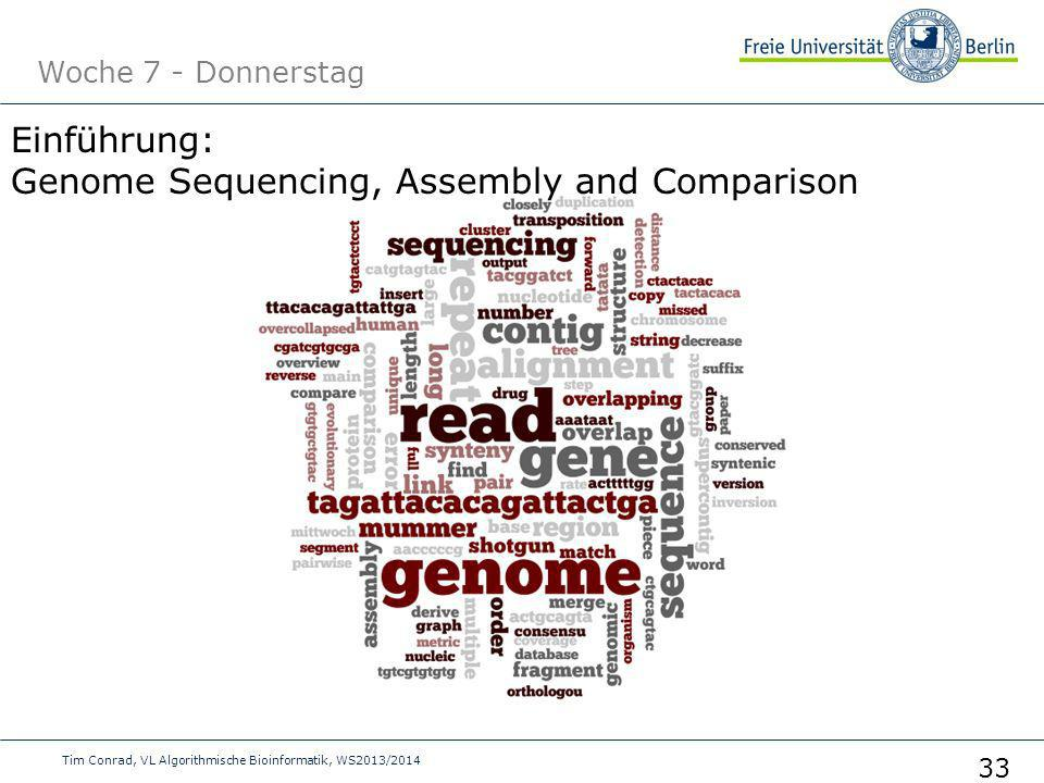Einführung: Genome Sequencing, Assembly and Comparison