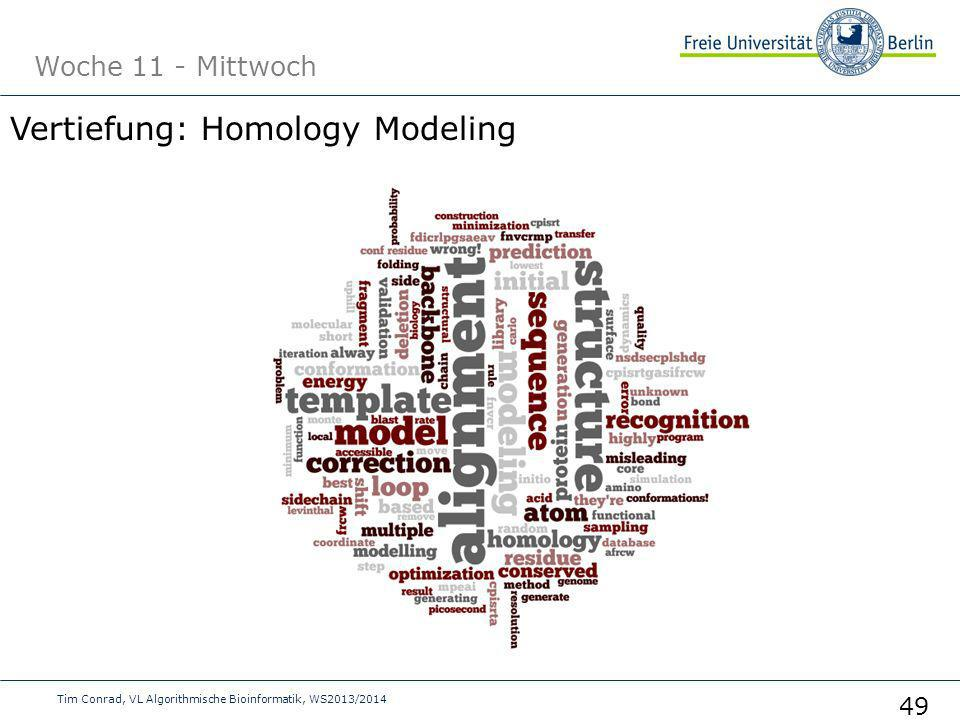 Vertiefung: Homology Modeling