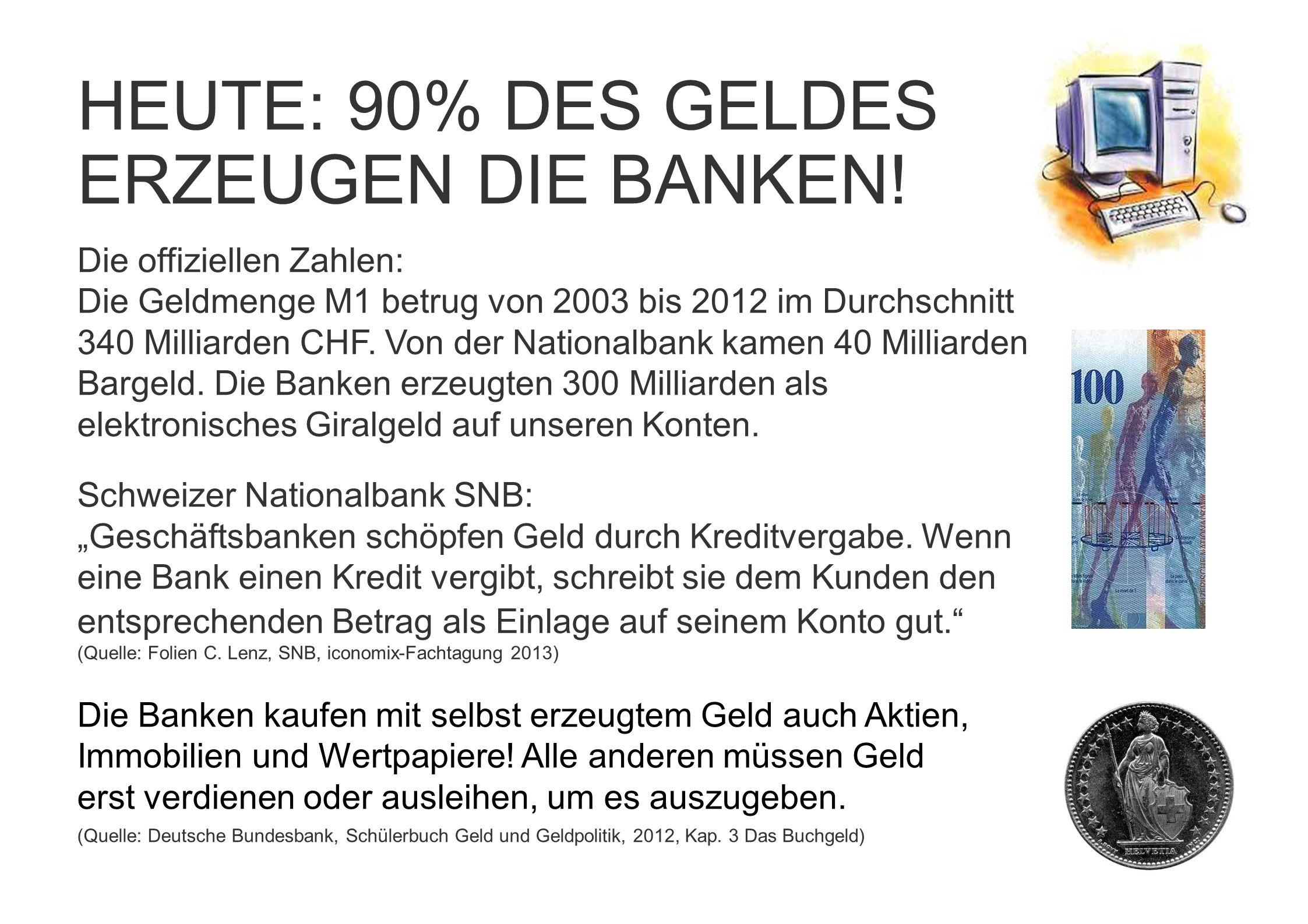 HEUTE: 90% DES GELDES ERZEUGEN DIE BANKEN!