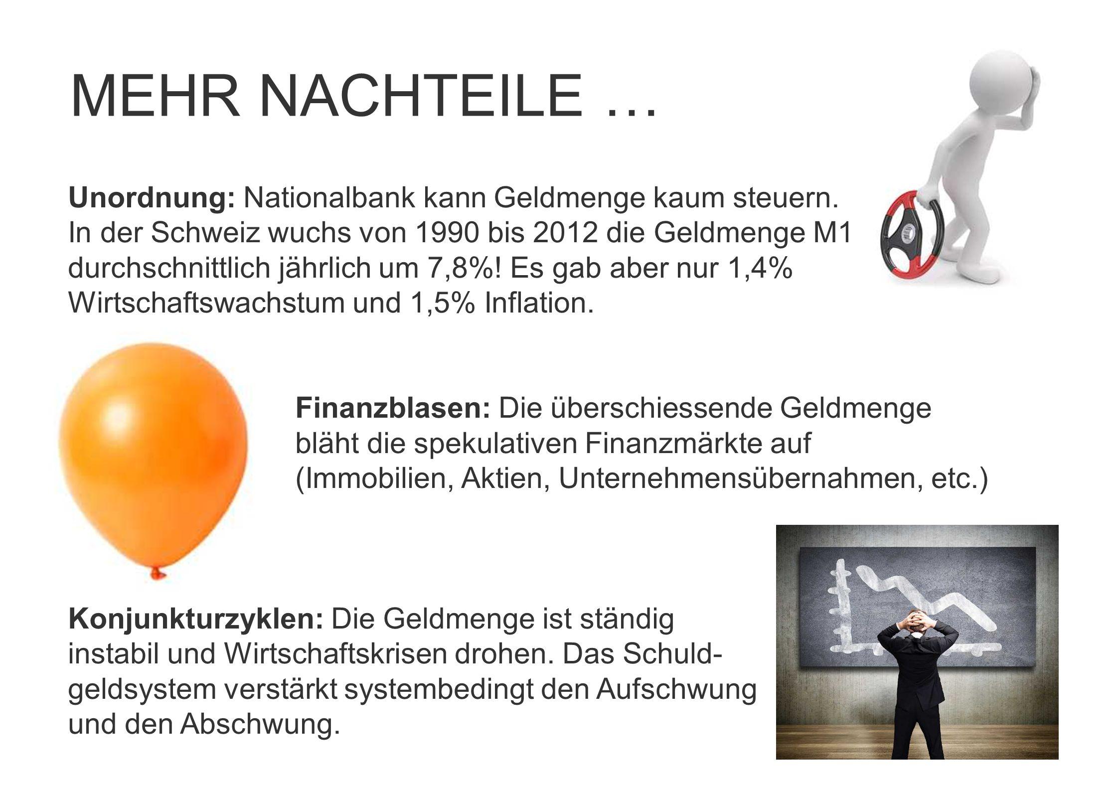 MEHR NACHTEILE … Unordnung: Nationalbank kann Geldmenge kaum steuern.