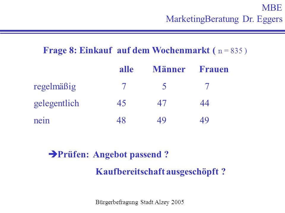 Frage 8: Einkauf auf dem Wochenmarkt ( n = 835 )