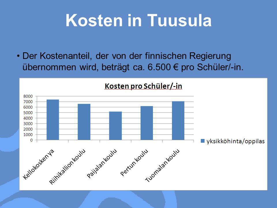 Kosten in Tuusula Der Kostenanteil, der von der finnischen Regierung übernommen wird, beträgt ca.