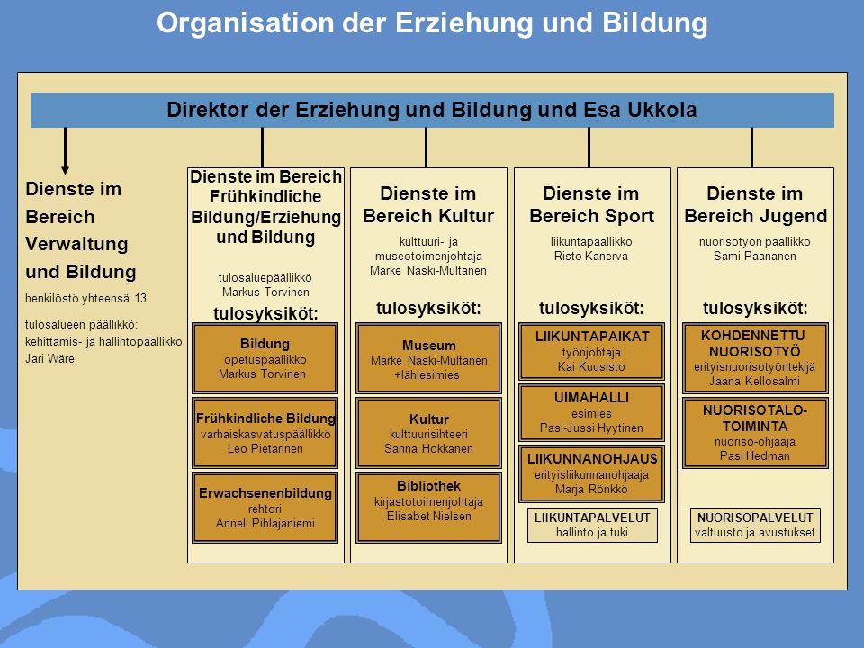Organisation der Erziehung und Bildung