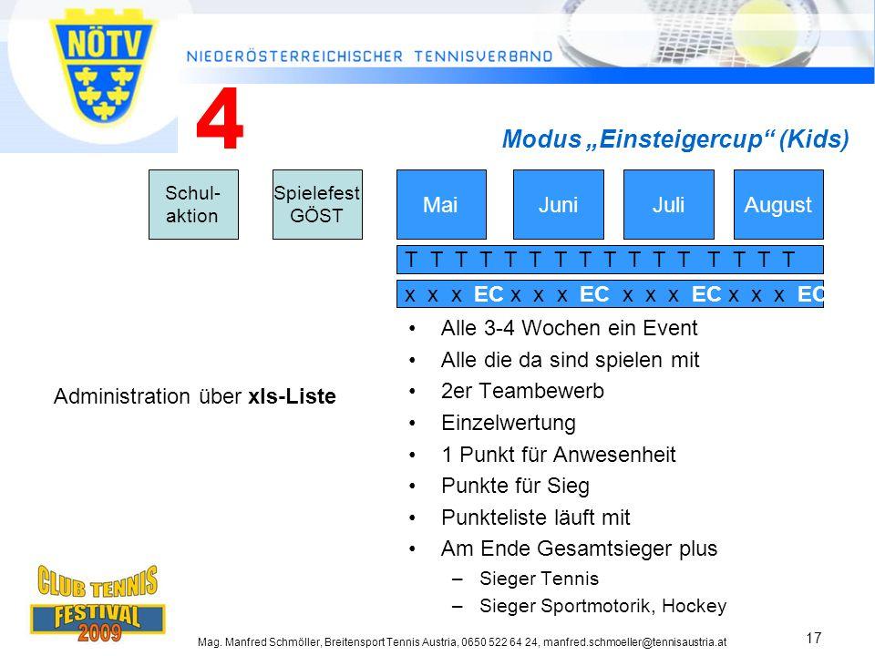 """Modus """"Einsteigercup (Kids)"""