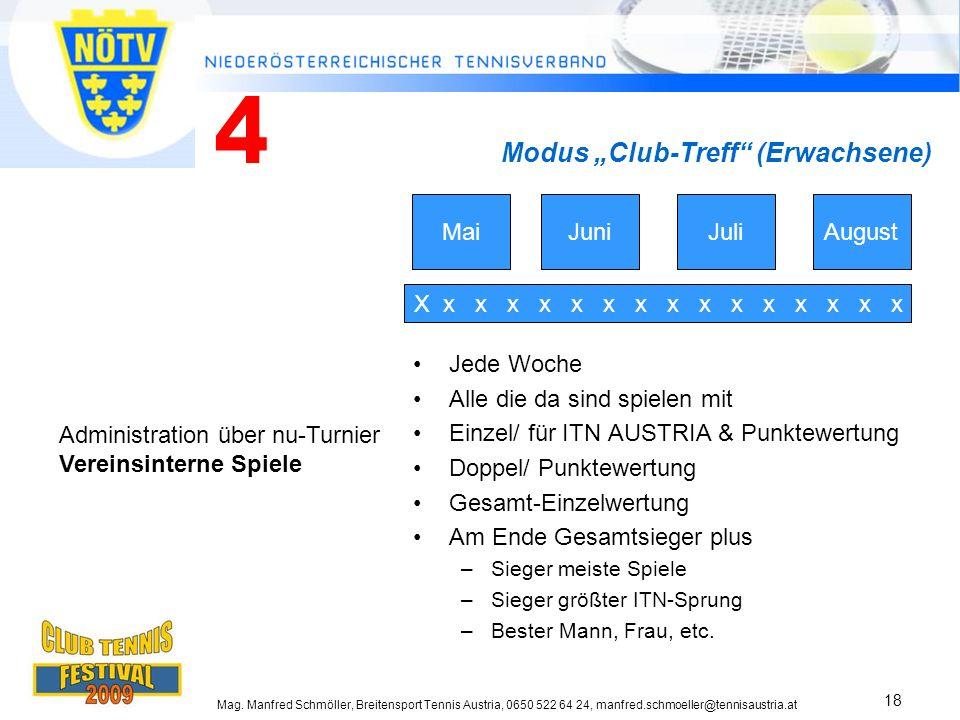 """Modus """"Club-Treff (Erwachsene)"""