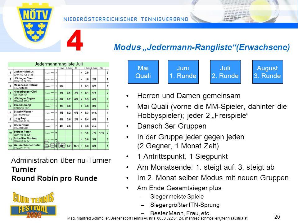 """Modus """"Jedermann-Rangliste (Erwachsene)"""