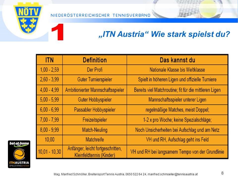 """1 """"ITN Austria Wie stark spielst du"""