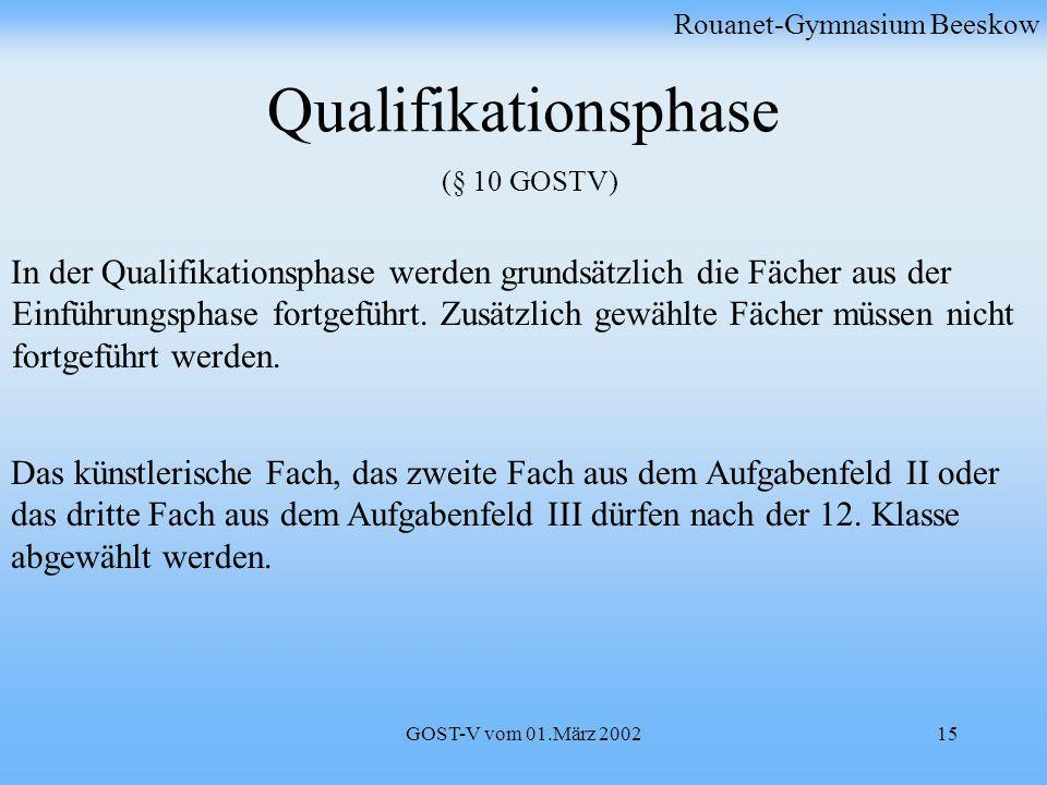 Qualifikationsphase (§ 10 GOSTV)