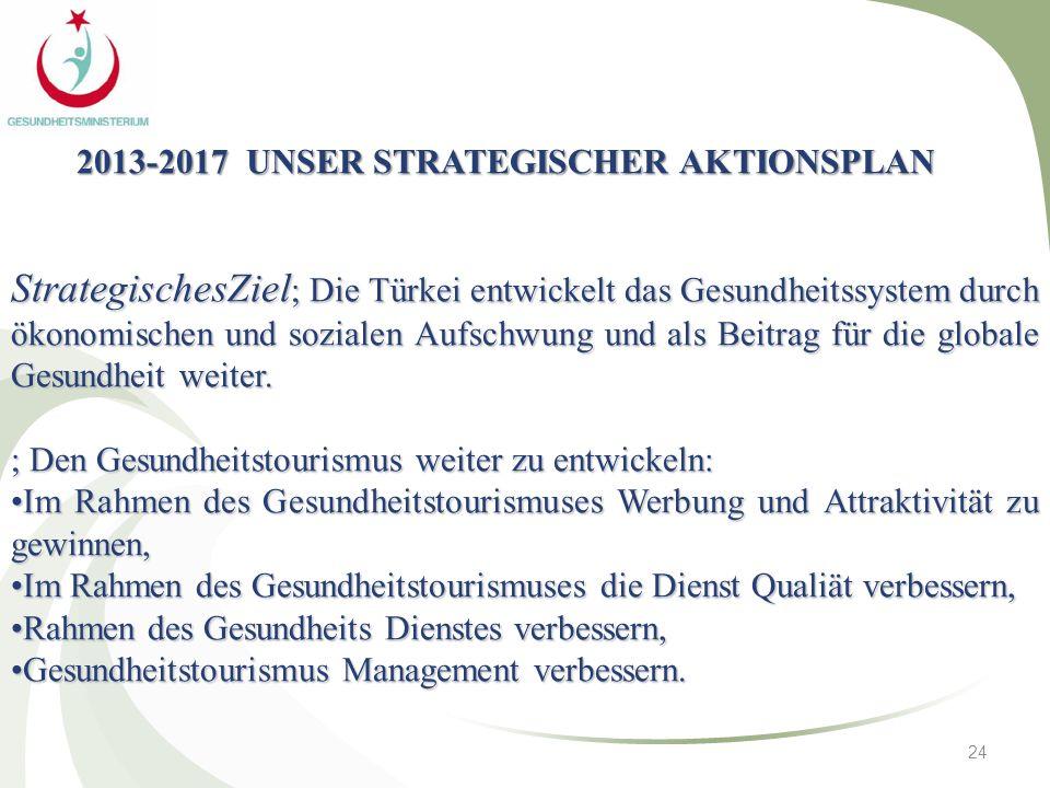 2013-2017 UNSER STRATEGISCHER AKTIONSPLAN
