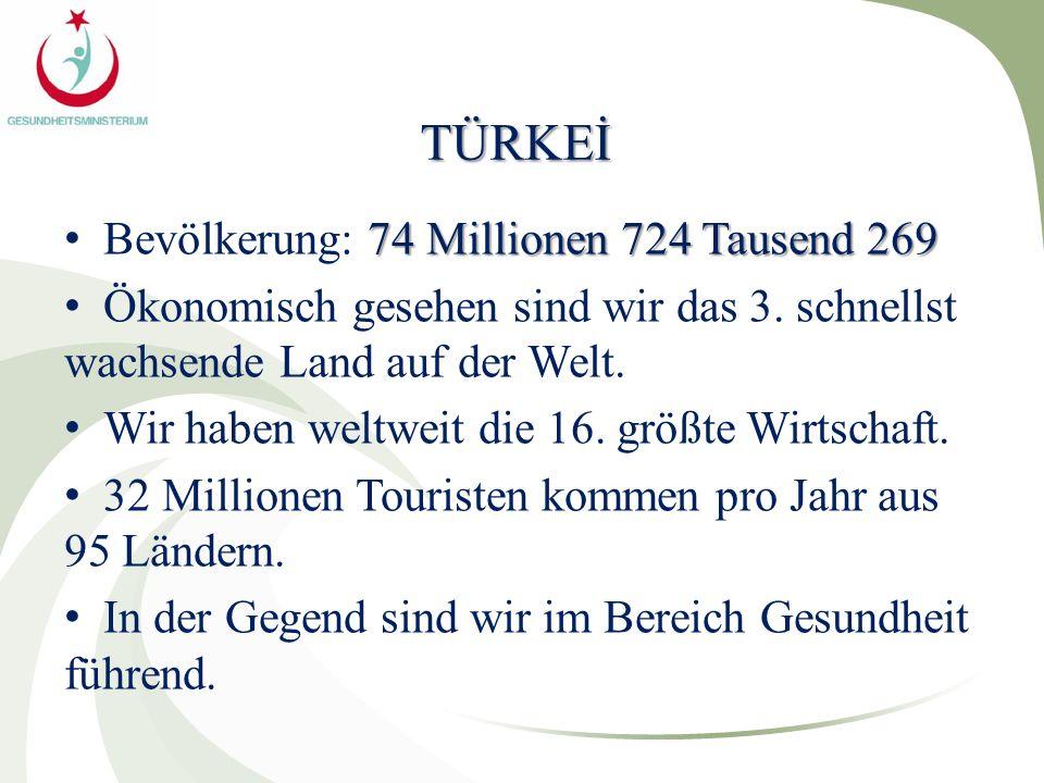 TÜRKEİ Bevölkerung: 74 Millionen 724 Tausend 269