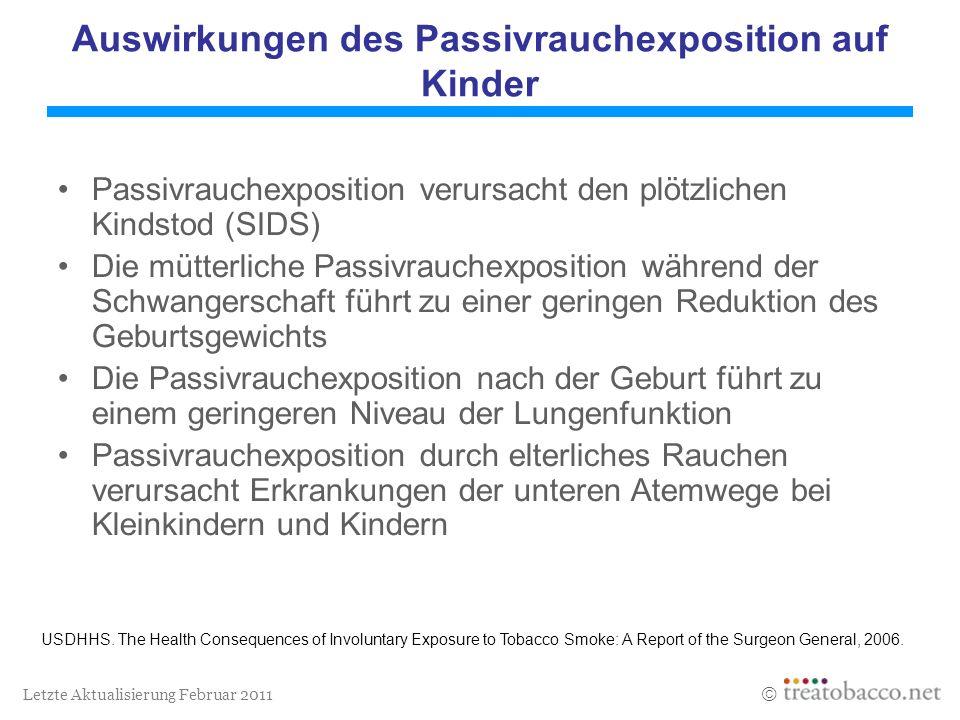Auswirkungen des Passivrauchexposition auf Kinder