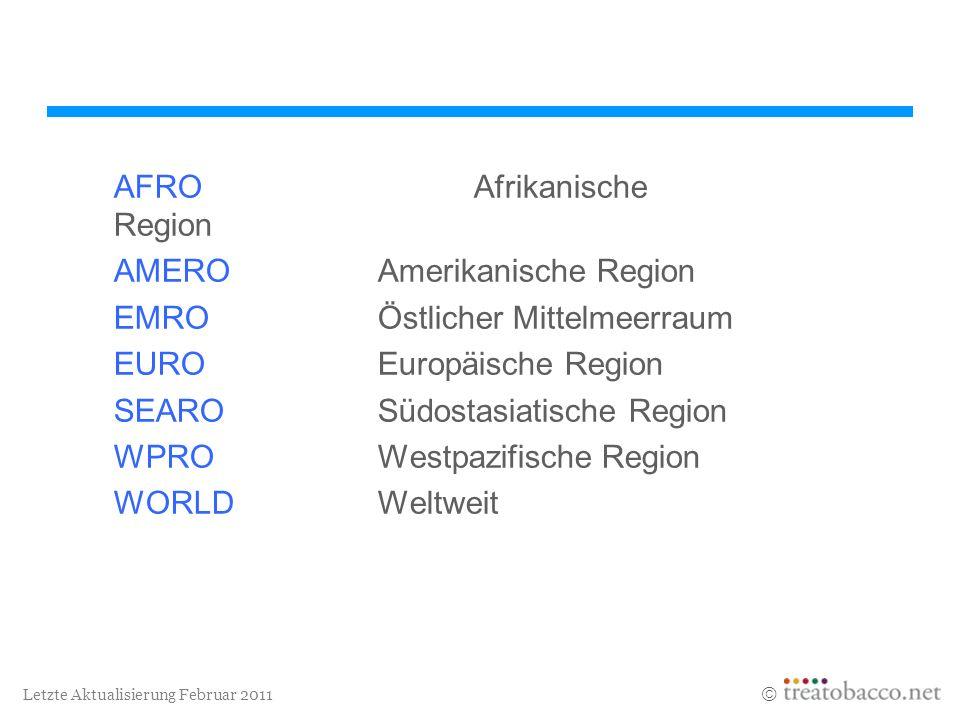 AFRO Afrikanische Region