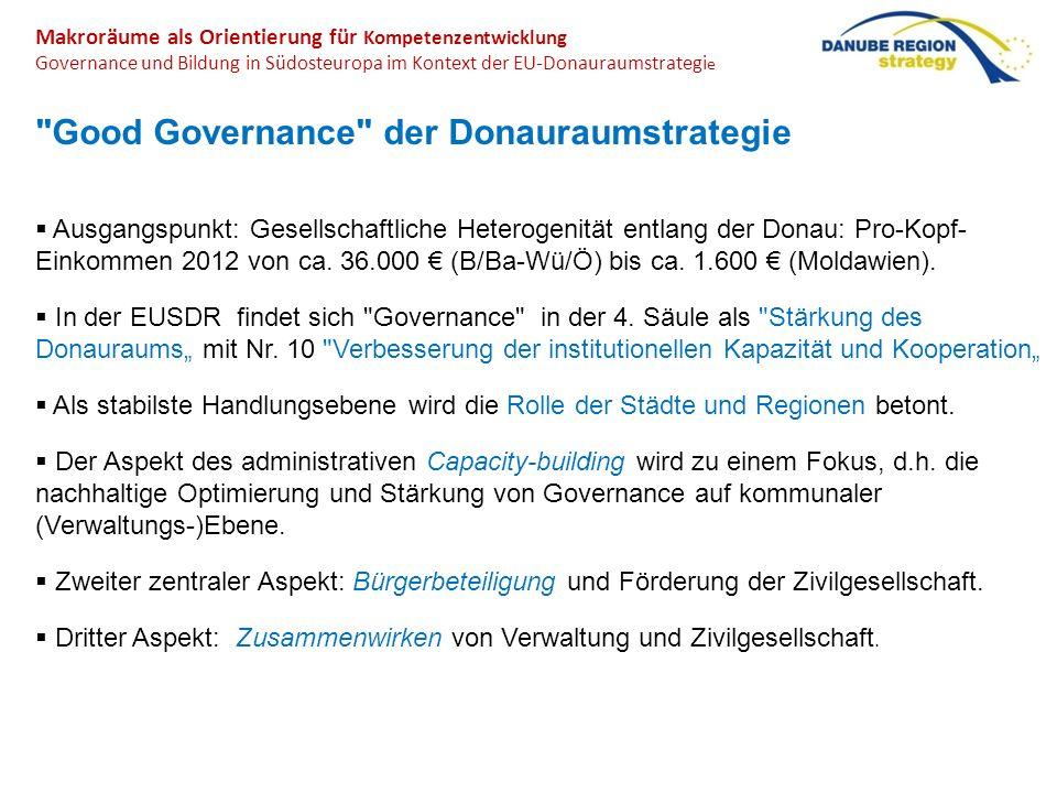 Good Governance der Donauraumstrategie