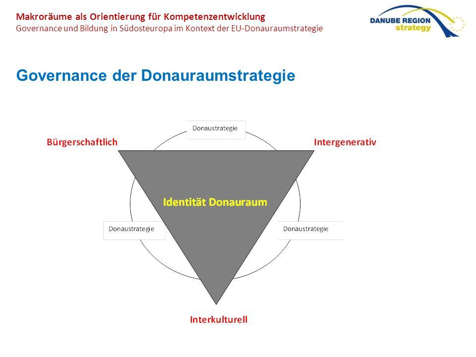 Governance der Donauraumstrategie