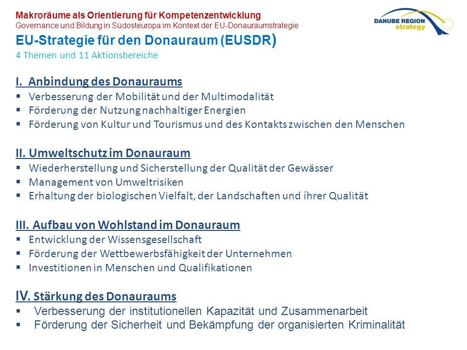 EU-Strategie für den Donauraum (EUSDR)