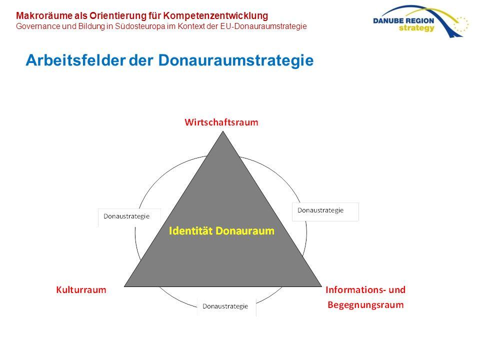 Arbeitsfelder der Donauraumstrategie
