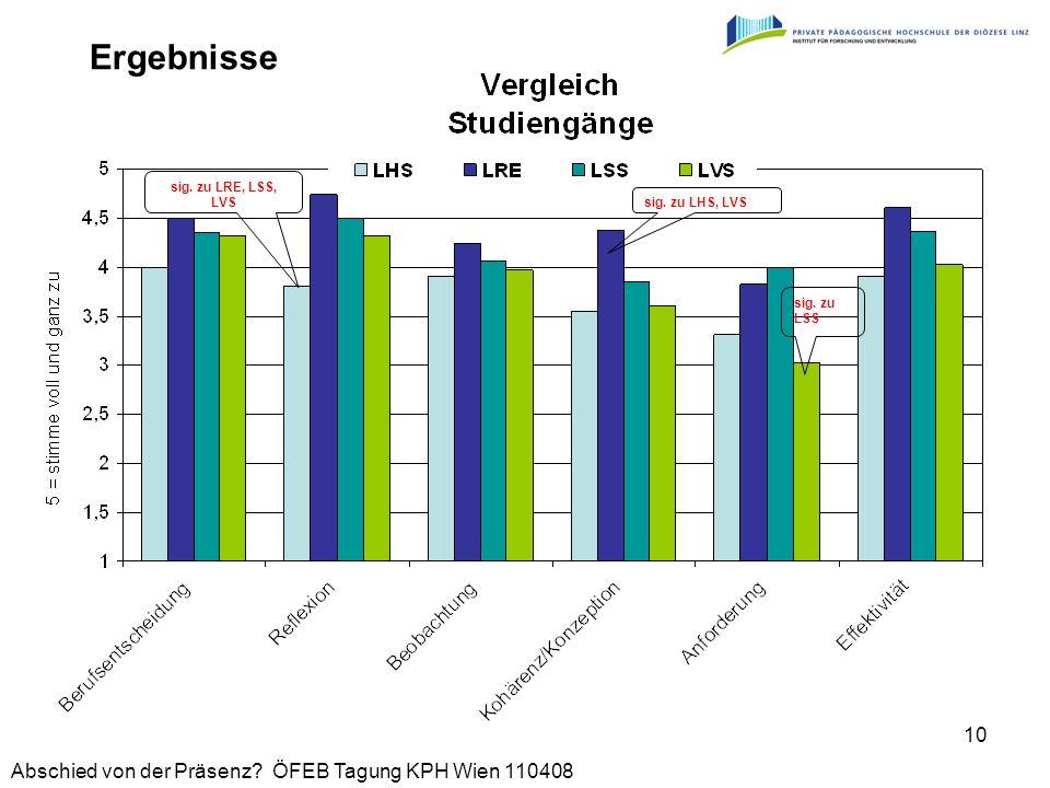Ergebnisse sig. zu LRE, LSS, LVS sig. zu LHS, LVS sig. zu LSS