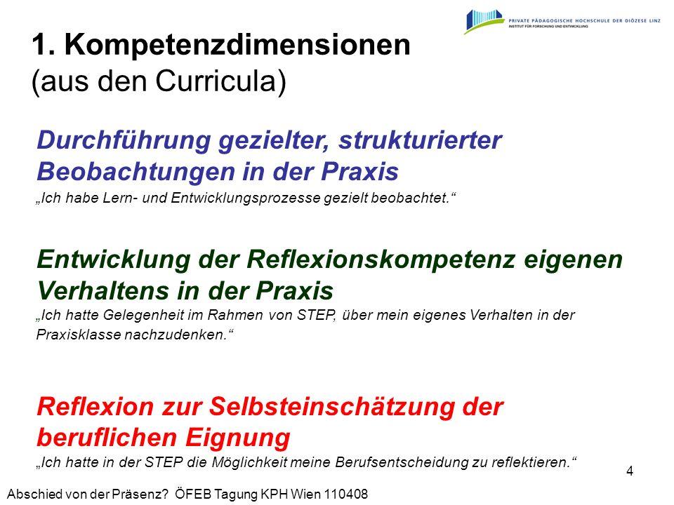 1. Kompetenzdimensionen (aus den Curricula)