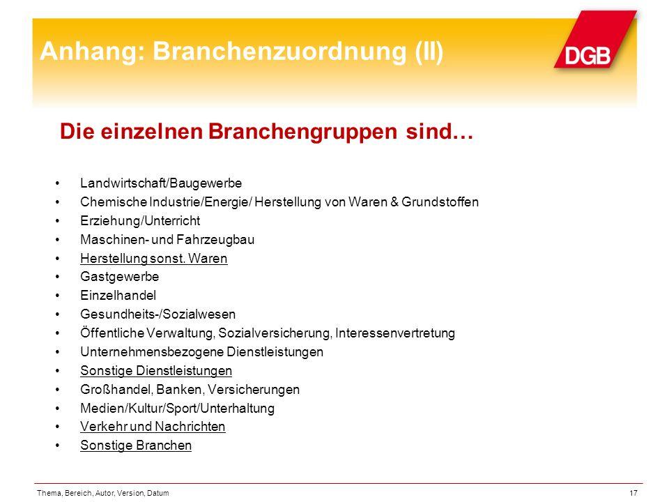 Anhang: Branchenzuordnung (II)