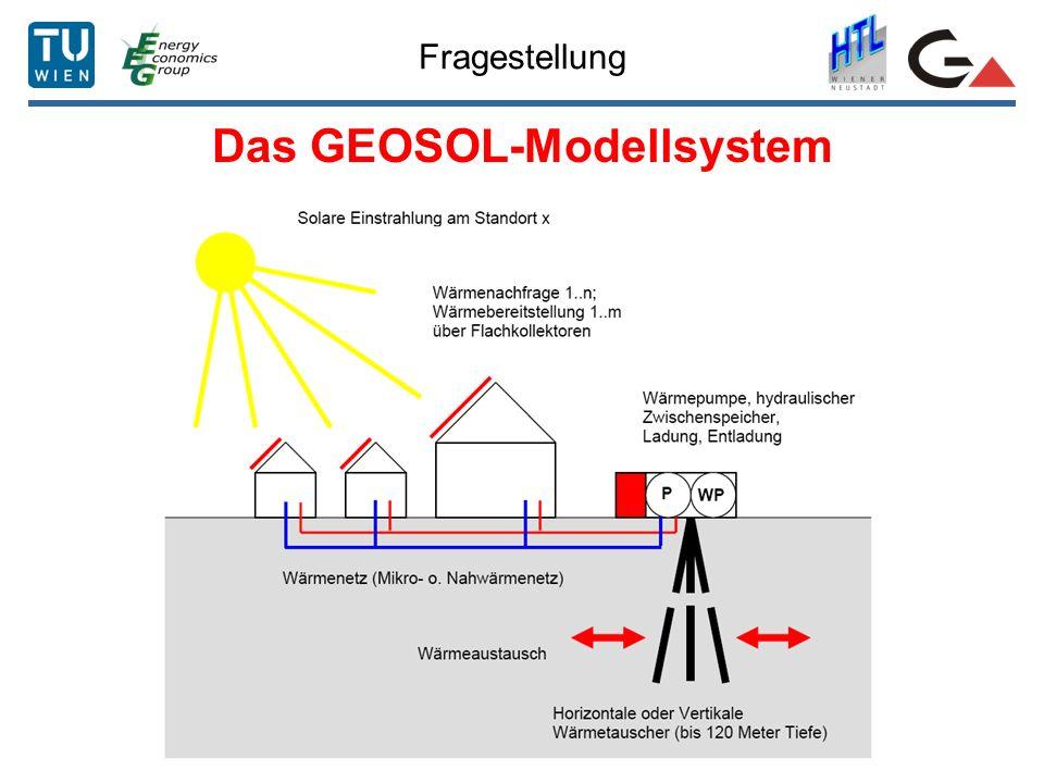 Das GEOSOL-Modellsystem
