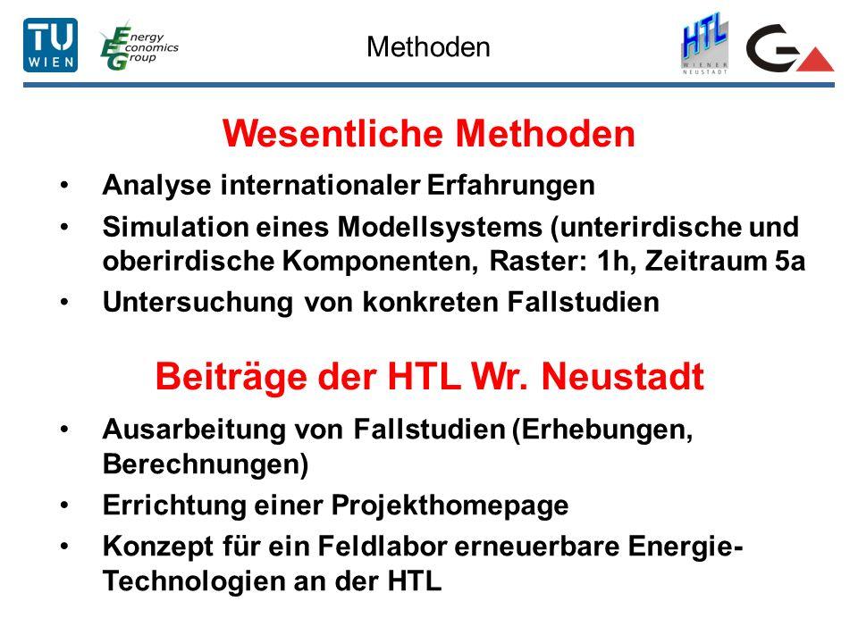 Beiträge der HTL Wr. Neustadt