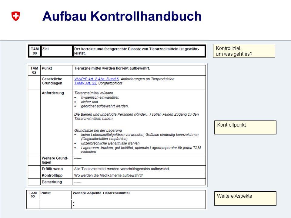 Aufbau Kontrollhandbuch