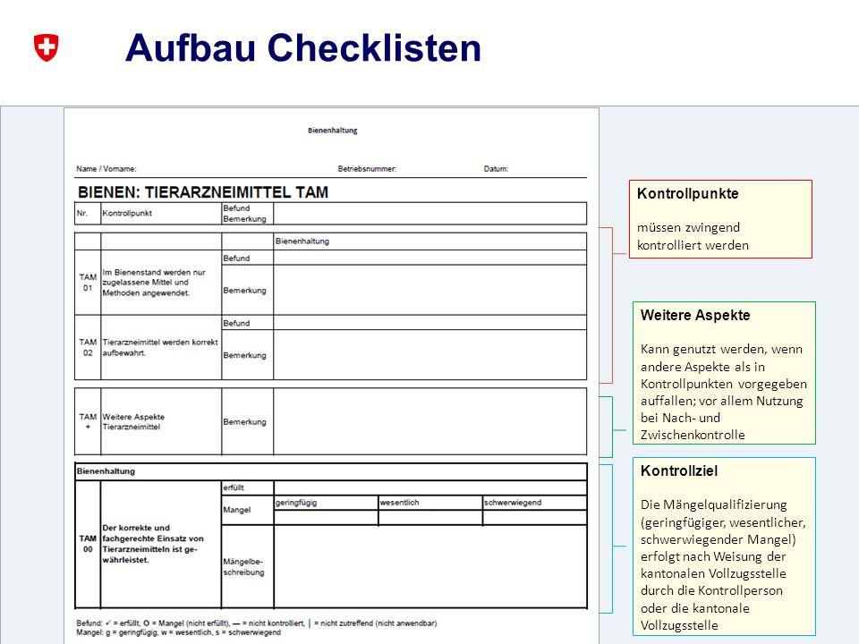 Aufbau Checklisten Kontrollpunkte müssen zwingend kontrolliert werden