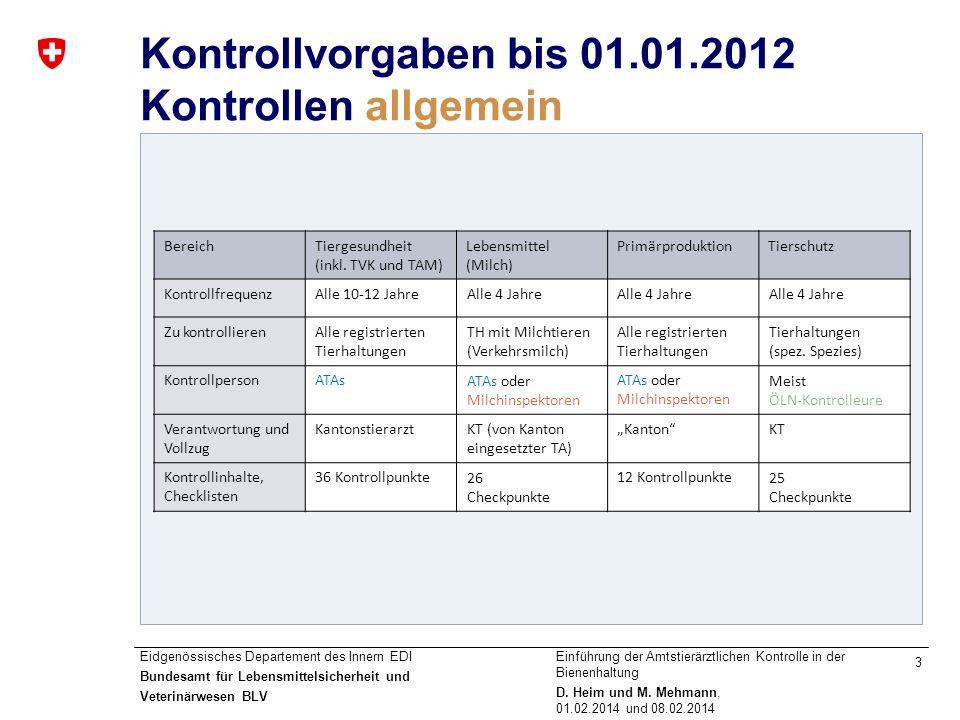 Kontrollvorgaben bis 01.01.2012 Kontrollen allgemein